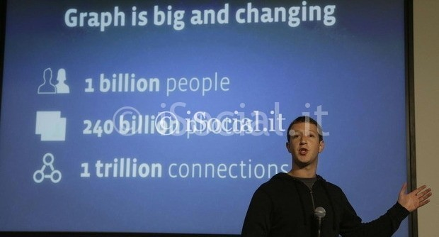 Mark Zuckerberg presenta Graph Search